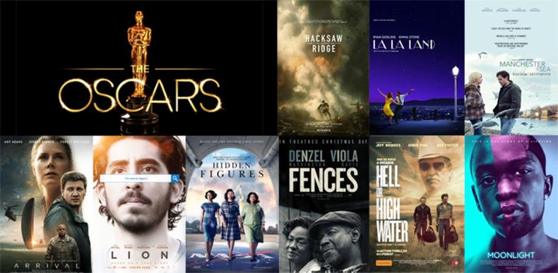 2017 Complete Oscar Predictions
