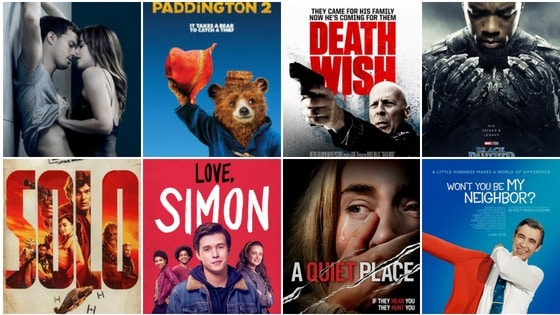 The Best & Worst Movies of 2018…..so far